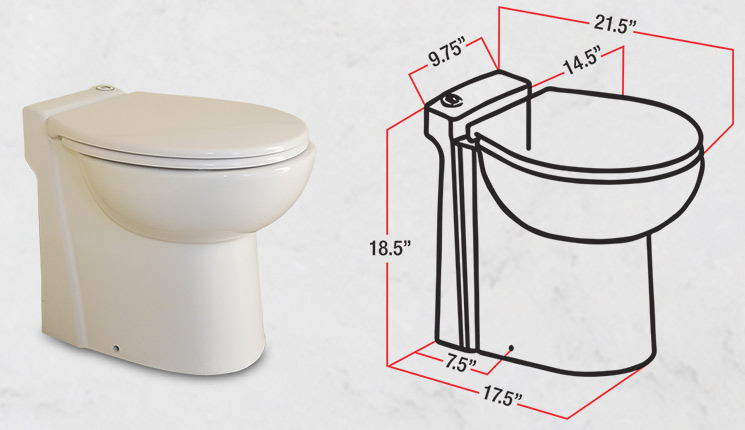 The MAC Toilet System Specs