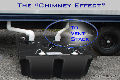 The 'Chimney Effect' in Holding Tank for Office Trailer Toilet System
