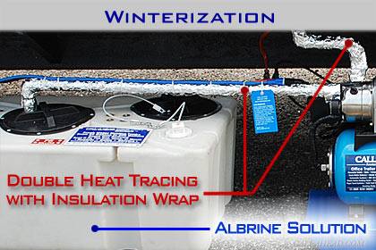 Winterization of Porcelain Toilet System for Office Trailers