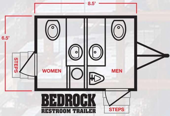 The Bedrock